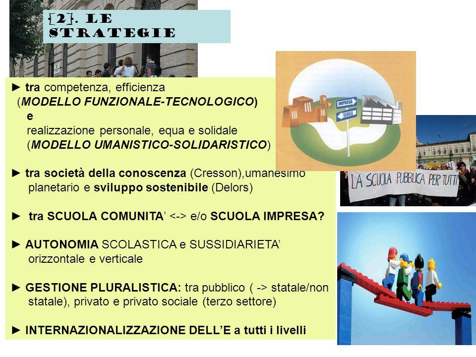 [2]. Le strategie ► tra competenza, efficienza. (MODELLO FUNZIONALE-TECNOLOGICO) e. realizzazione personale, equa e solidale.